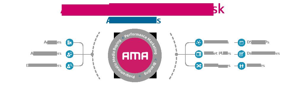 AMA-Trading-Desk