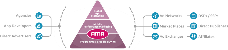 App-Marketing-GermanyAMA-wider
