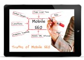 Mobile SEO – the difference in the mobile click-through rates